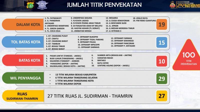 Ingat! Besok Penyekatan PPKM Darurat DKI Jakarta Bertambah Jadi 100 Titik
